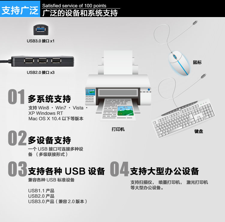 USB-HAC401新_07.jpg