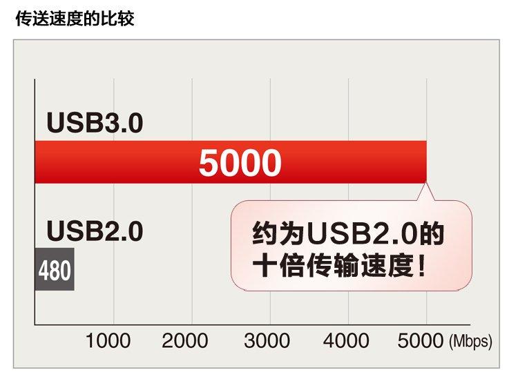 USB-HAC401新_09.jpg