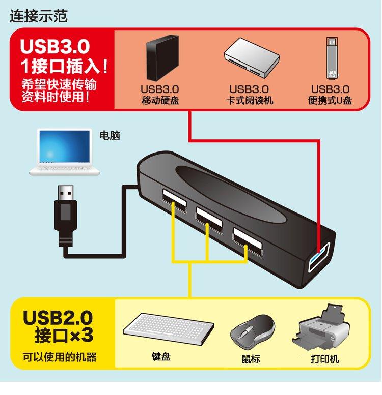 USB-HAC401新_10.jpg
