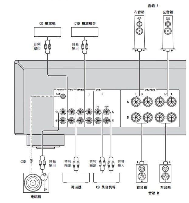 自制小型功放及音箱电路图