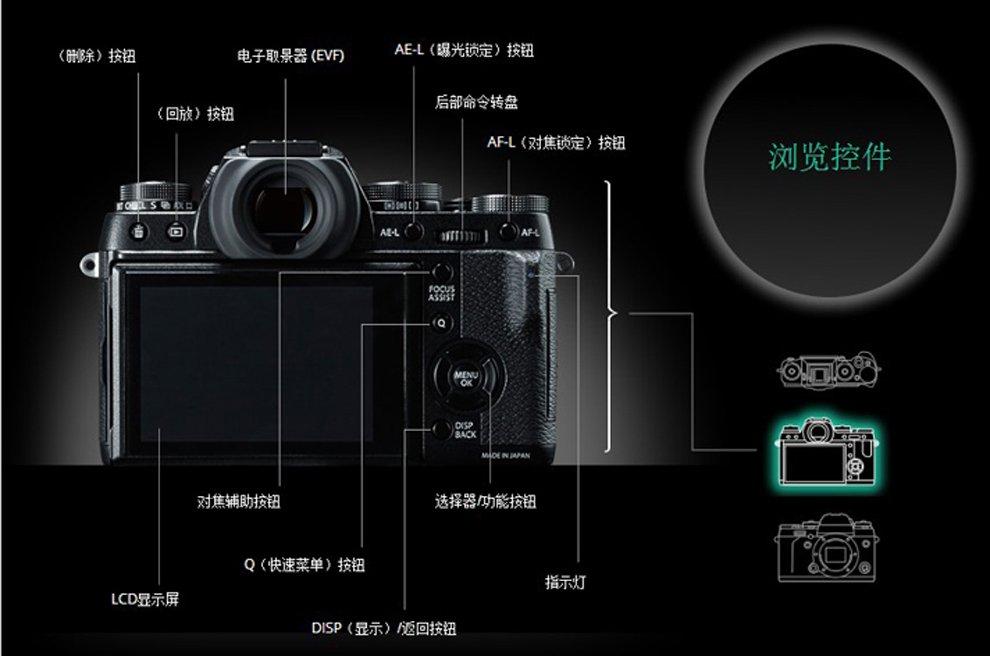 富士X-T1 碳晶灰 图片14