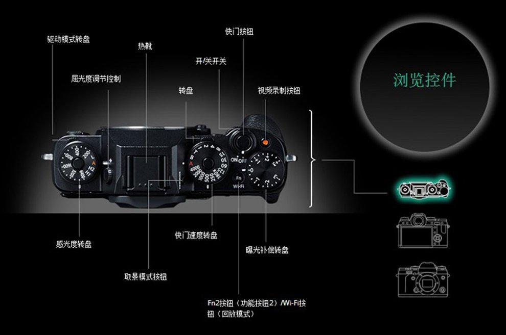 富士X-T1 碳晶灰 图片15