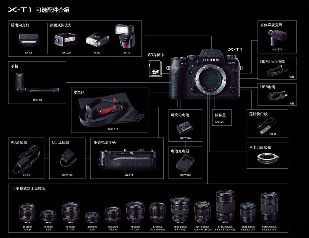 富士X-T1 碳晶灰 图片16