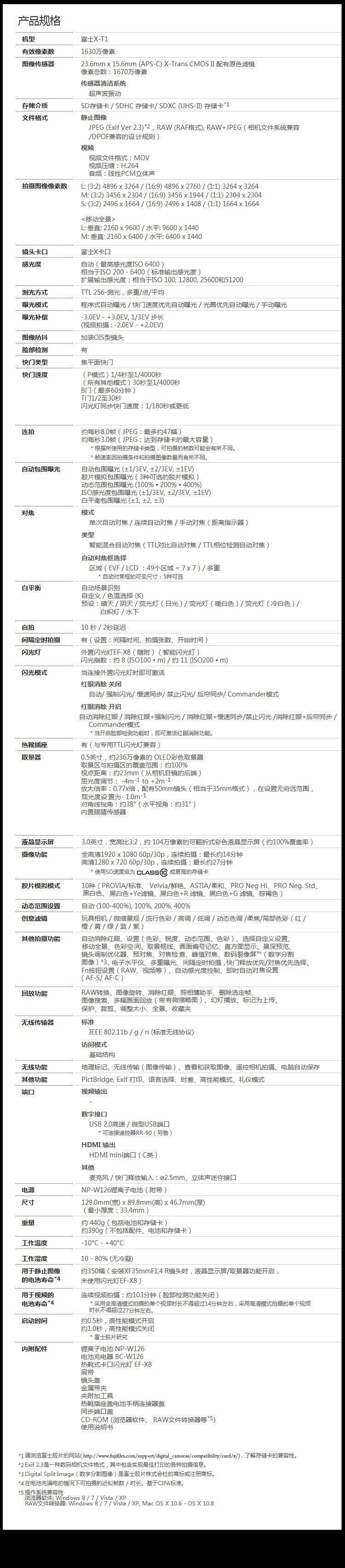 富士X-T1 碳晶灰 图片18
