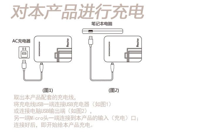 bst-0109 大容量移动电源 手机充电宝 10000mah 内置智能保护电路 放