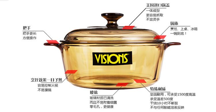 visions康宁v显卡晶彩透明显卡锅1.建筑设计院对玻璃要求图片
