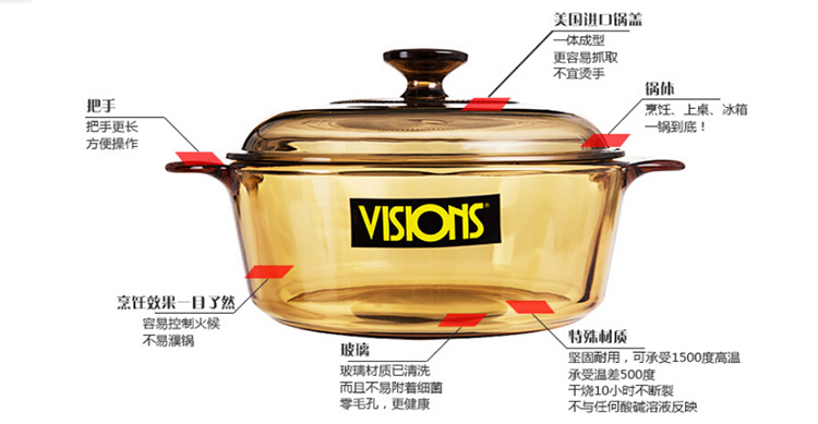 visions晶彩v玻璃康宁透明玻璃锅1.revit屋面绘制坡度图片