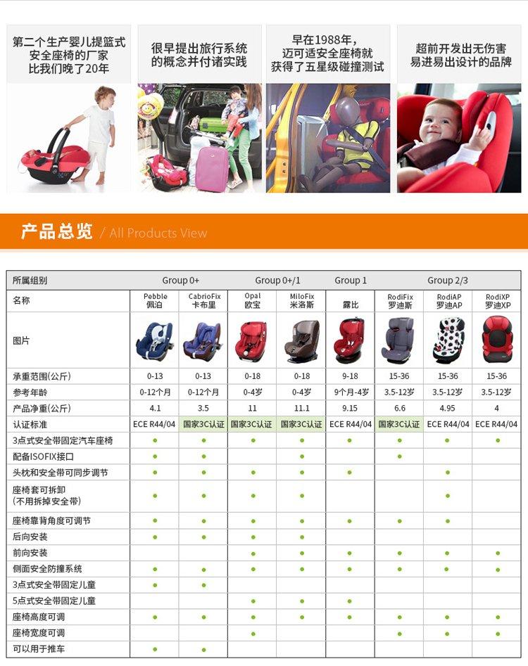 荷兰 迈可适 Maxi-Cosi RodiFix罗迪斯ISOFIX儿童汽车座椅(深红色) 3.5-12岁(15-36kg)
