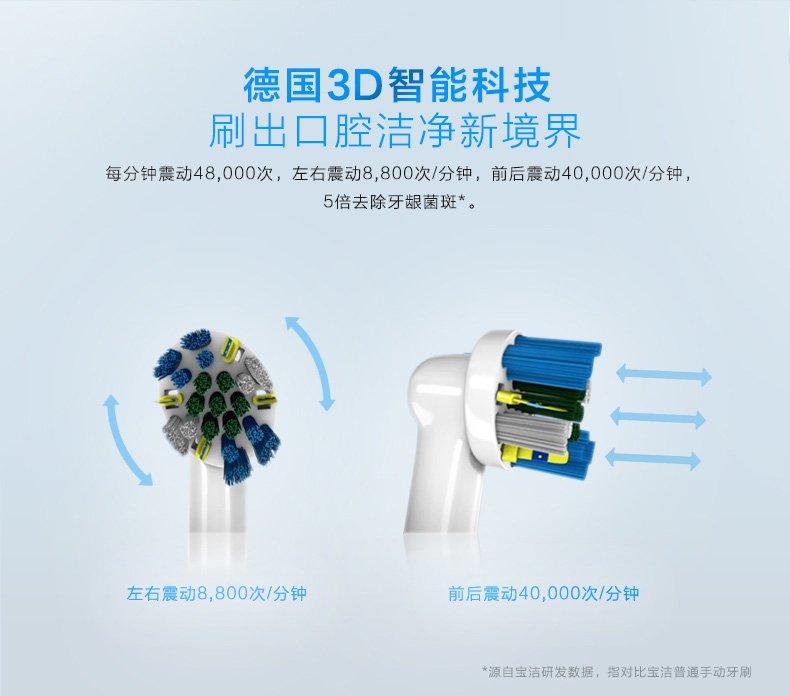 欧乐B D20 523.1solo专业护理电动牙刷