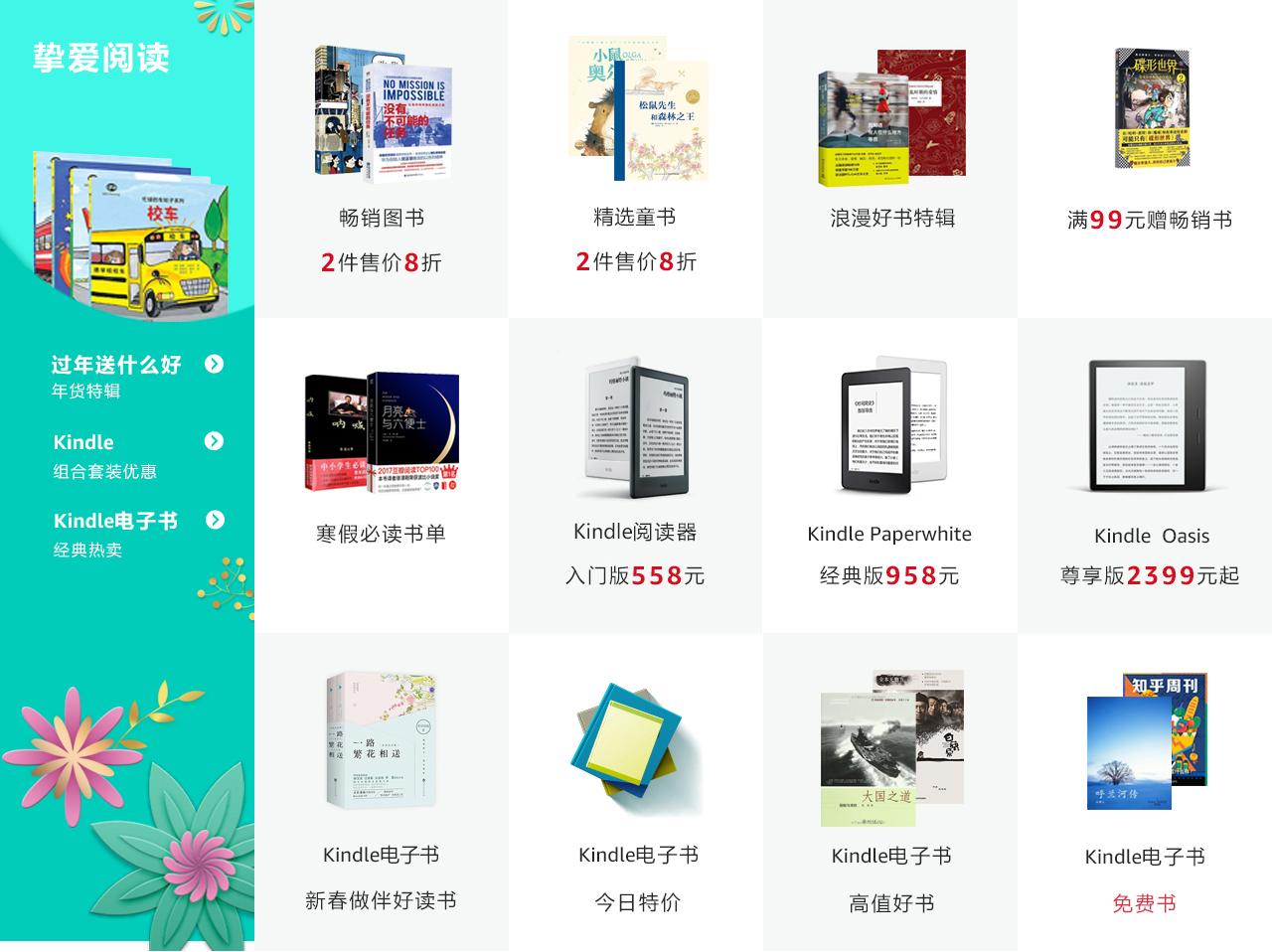 2018年货节-P4-Reading