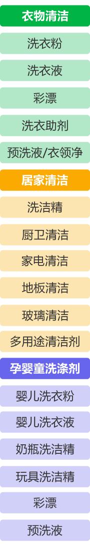 TSUBAKI全系列