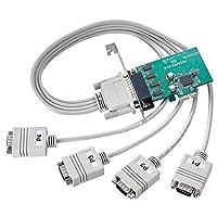 I-O DATA RS-232C扩展接口板 4端口 RSA-EXP2P4
