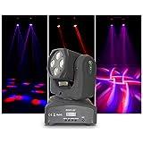 ColorKey LED 移动头灯 CKU01-5034
