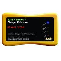 Battery Saver 2365 12V 50W 快速充电器和自动脉冲维护器