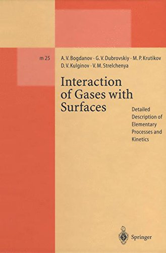 Interaction of Gases with Surfaces: Detailed Description of Elementary Processes and Kinetics