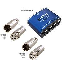Enttec D-Split 70572 DMX 光隔离器/分路器 DMX512 分配接口和 70029 适配器 - 照明控制器套装