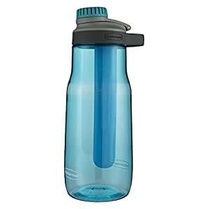 Rubbermaid chug 水瓶 Aqua Waters 32盎司