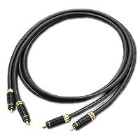 SAEC PC-Triple C导体 高品质线缆 1条SL1980-1.8 1.8m