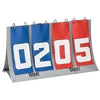 Basic Flip-Score Scoreboard