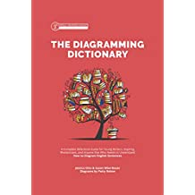 The Diagramming Dictionary: A Complete Reference Tool for Young Writers, Aspiring Rhetoricians, and Anyone Else Who Needs to Understand How English Works ... for the Well-Trained Mind) (English Edition)