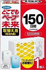 fumakila vape 驅蟲器 替換裝 150天 1個