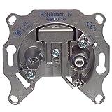 HIRSCHMANN RH-GEDU10 固定套件 - 灰色