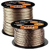 RAPTOR rsw10–100电缆线