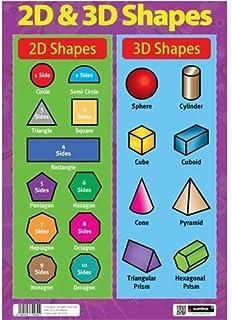 Sumbox 学习海报 2D 形状/3D 形状