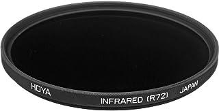 Hoya 95mm R-72 红外线过滤器