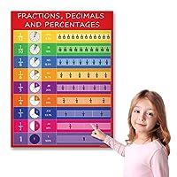 教育学步儿童学习海报套装 5 - Math Basics I & Ii