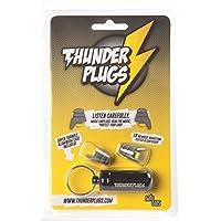 Thunderplugs TPB1 原装耳塞带盒