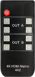 红外无线遥控器 - 仅支持 Enbuer HDMI 矩阵 4 合 2 输出