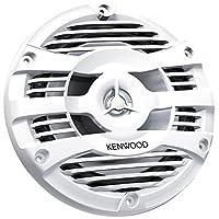 Kenwood KCADR300 内存