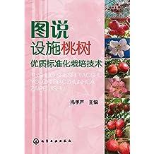 图说设施桃树优质标准化栽培技术