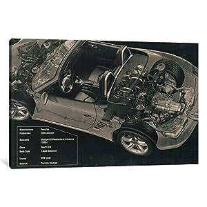 "iCanvasART Convertible Engine X-Ray Blueprint #2 Canvas Print by Kane, 12"" x 8""/0.75"" Deep"