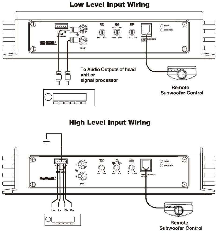 Superb Ssl Evo2500 1 2500 Watt Monoblock Class A B 2 8 Ohm Stable Wiring Database Gramgelartorg