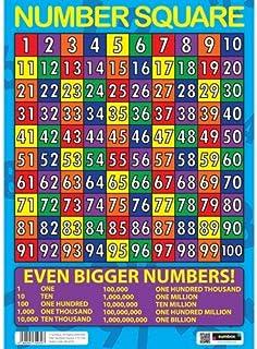 Sumbox 教育数字方形数学海报