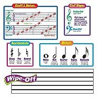 Music Symbols-Wipe-Off® 公告板套装