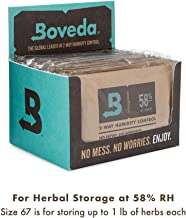 Boveda Retail Cube Humidifier/Dehumidifier, 60gm, 12-Pack