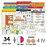 Little Champion Reader 數學套件和抽認卡 01b - Math Basics 1 - Flashcards + Poster