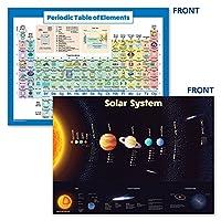 太阳系海报和元素周期表表 - 2 张海报套装 层压 18 x 24 SolarPtable