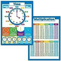 """乘法表和讲解时间儿童教育海报 - 2 张海报套装 - 学习讲述时间 18"""" x 24"""" MultiplyTimeCombo"""