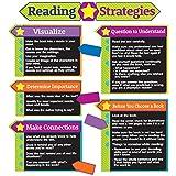 Eureka 阅读策略教育公告板套装和教室装饰品,20 件