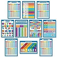 10 张大型儿童教育数学海报 - 乘法图、分部、增加、减法、数字 1-100 +、3D 形状、分数、小数点数、百分比、放置值 45.72 厘米 x 60.96 厘米 18 x 24 9 Pack Math Posters