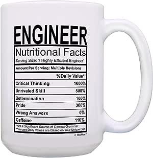 Engineer Gifts Engineer Nutritional Facts 标签科学礼品咖啡杯茶杯 15 oz White