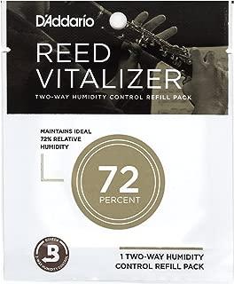 Reed 湿度控制包RV0173 Reed Vitalizer补充装液