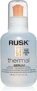 Thermal Serum