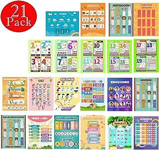 21 张大型西班牙语教育海报,适合儿童、学前、家庭学校和小小学课堂展示,双面层压教数字、颜色、动物、字母、天气、反义词等