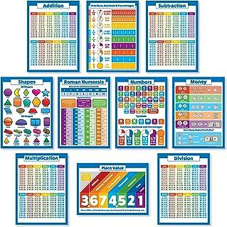 10 张大型儿童教育数学海报 - 乘法图、分部、增加、减法、数字 1-100 +、3D 形状、分数、小数点数、百分比、放置值 45.72 厘米 x 60.96 厘米 18 x 24 层压式 - 10
