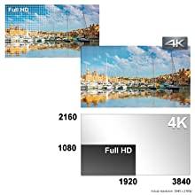 4K Video Capture